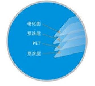 UV硬化液(涂料)18